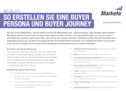 buyerjourney de